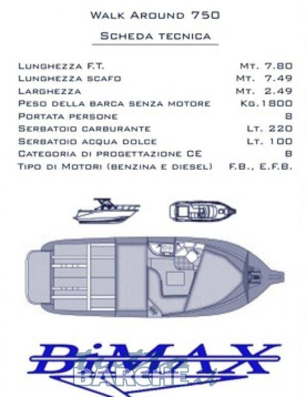 BIMAX WALK AROUND